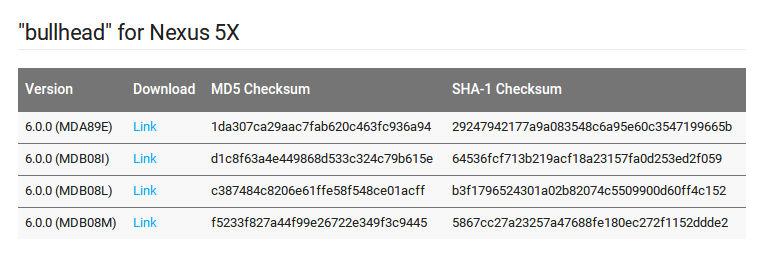 Google、11月のセキュリティパッチアップデートを配信開始、ファクトリーイメージも公開