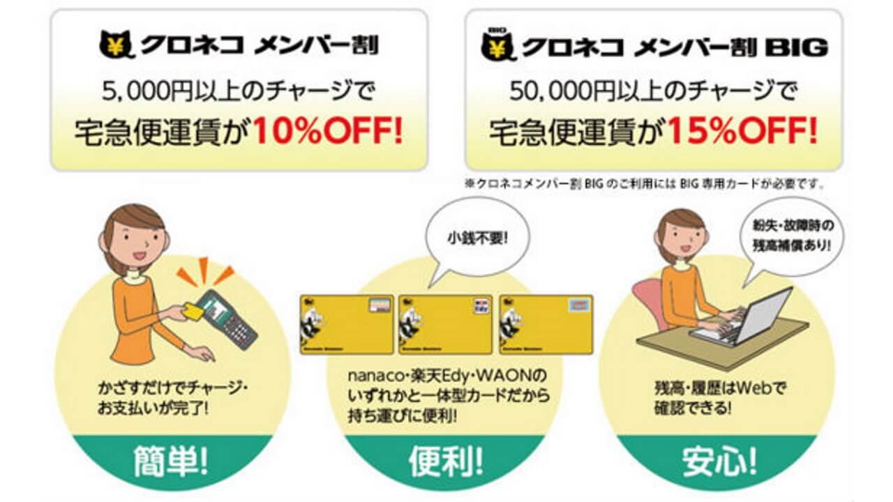 「クロネコメンバー割」が遂に沖縄県でも利用可能に、着払いの支払いにも対応