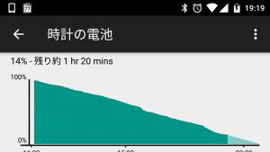 【レビュー】「LG Watch Sport」のバッテリー持ちがかなり悪い