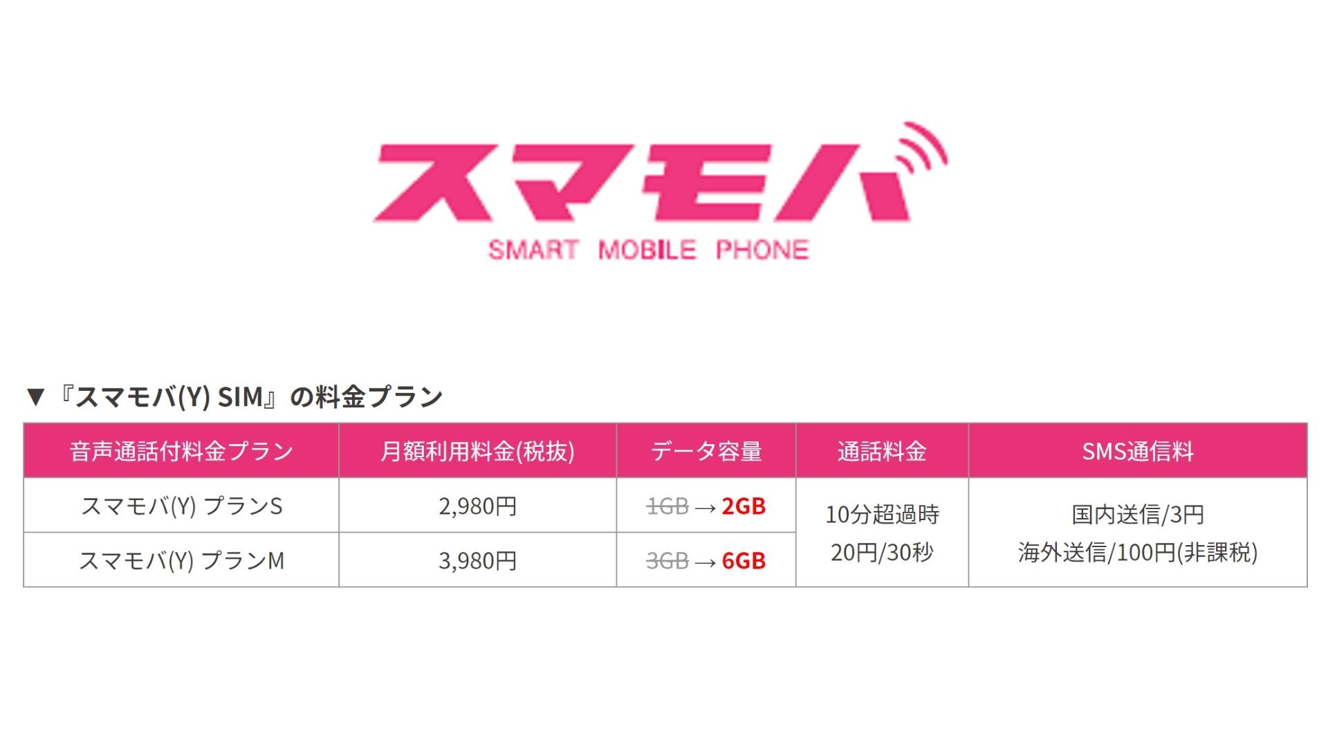 スマモバ、Y!mobile回線を利用した新プラン「スマモバ(Y)」を提供開始