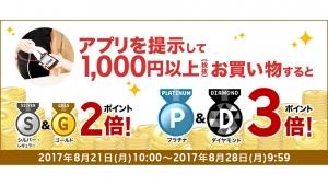 「楽天ポイントカード」アプリ提示で1,000円以上買い物するとポイント倍増キャンペーン開始