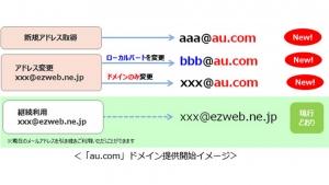 KDDI、新メールドメイン「au.com」を2018年4月より提供