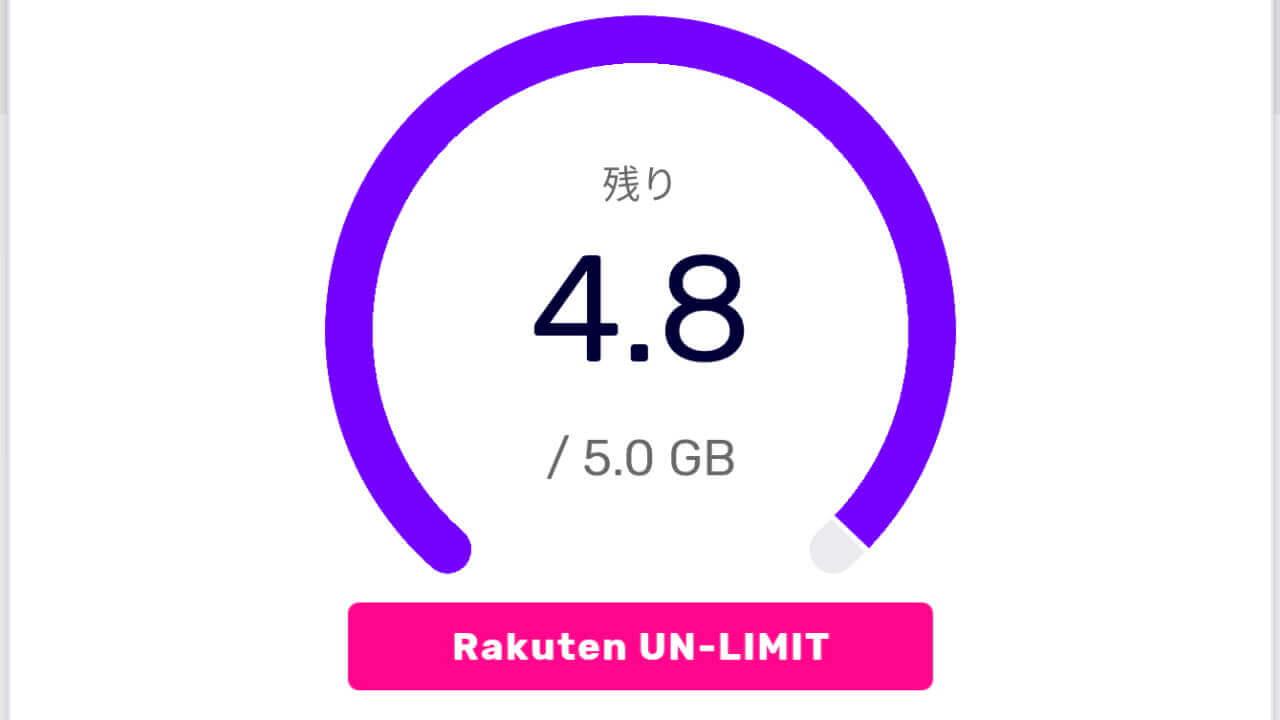 「Rakuten UN-LIMIT」パートナーエリアが上限5GBになった