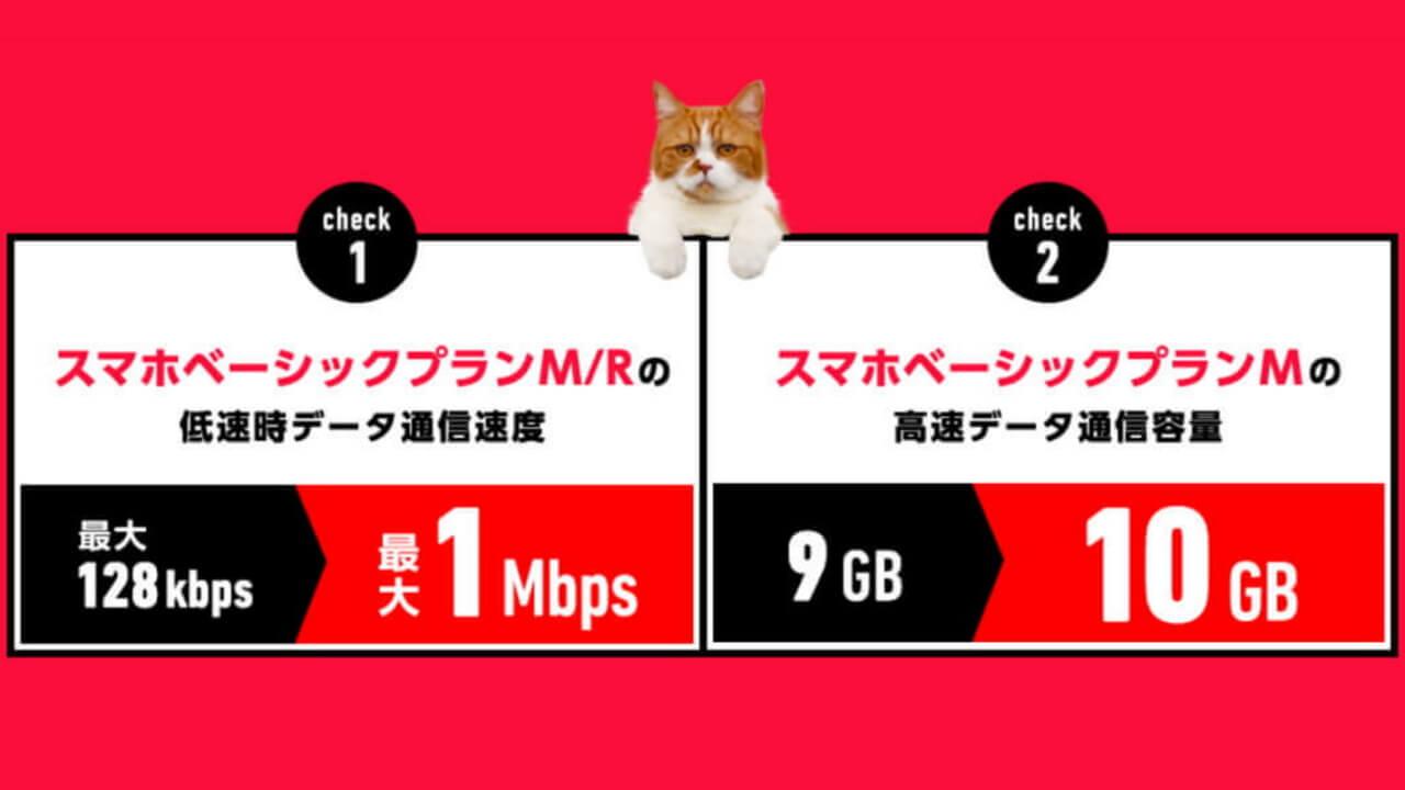 ワイモバイルの「スマホベーシックプラン M/R」超過時最大1Mbps開始