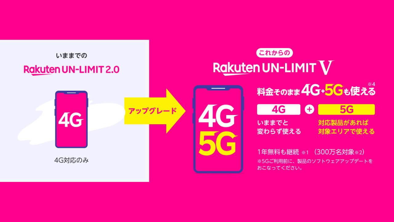 「Rakuten UN-LIMIT V」自動アップグレードされました