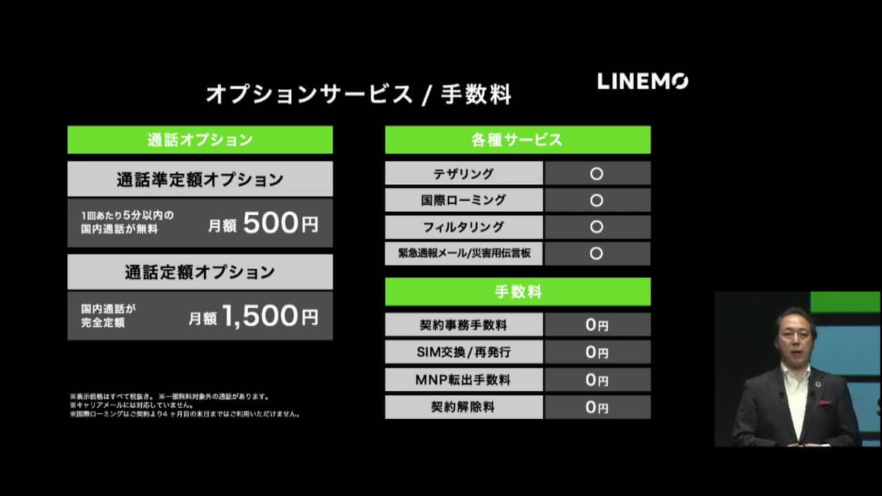 LINEMO