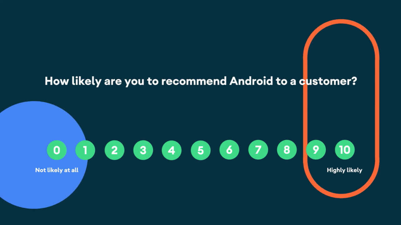 この夏Androidに提供される新機能の紹介動画公開
