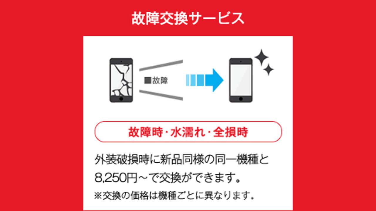ワイモバイル、故障安心パックプラスに配送交換サービス追加
