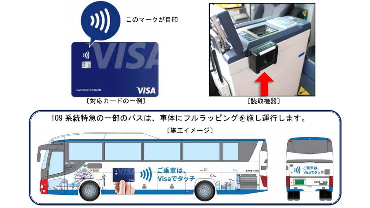 横浜市営バス「Visaのタッチ決済」乗車実証実験を10月1日から開始